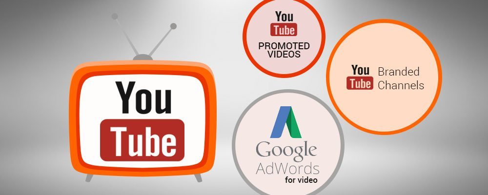 What Is Youtube Marketing-A Complete Guide-MSR Blogs